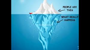 Iceberg-4 humans-most hidden