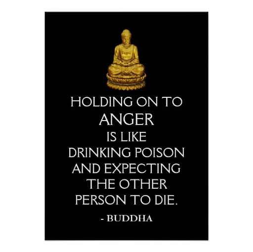 Anger: Do you express your anger, or repressit?