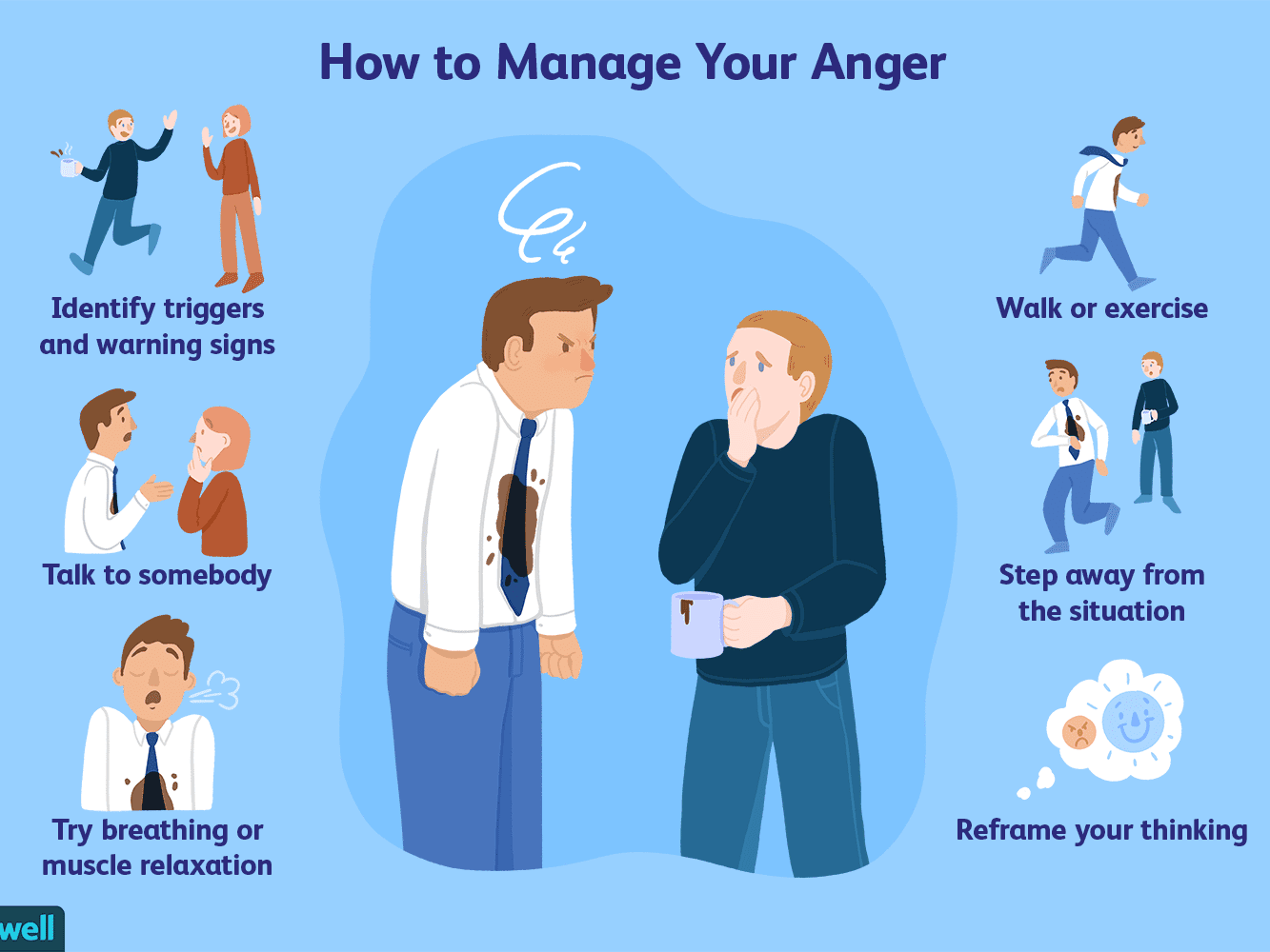anger management strategies